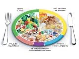 База отдыха Нахот (ООО Аквавита) - иконка «питание» в Нерюнгри